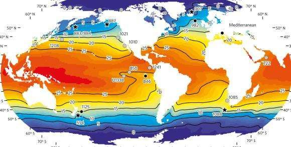 Ancient global cooling gave rise to modern ecosystems. And if the cooling was indeed driven by a reduction in atmospheric CO2, it could explain a critical shift in global vegetation that occurred during the late Miocene: the transition from forests to grassland and savanna in the subtropical regions of North and South America, Asia and Africa. These ecosystems are still present today. In Africa, these are the habitats associated with the evolution of our early human ancestors.