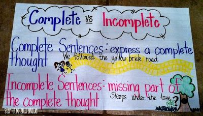 Complete vs. Incomplete Sentences anchor chart from Step into 2nd Grade with Mrs. Lemons.