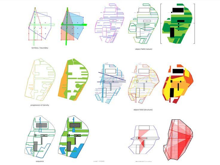 Parc de la Villette, OMA proposal diagrams | Community