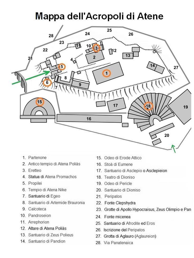 Mappa che schematizza tutti gli edifici dell'Acropoli Ateniese.