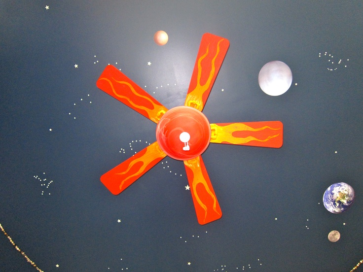solar system on ceiling paint - photo #39