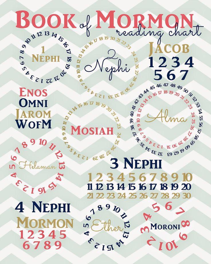 Domesticity: Book of Mormon Reading Chart