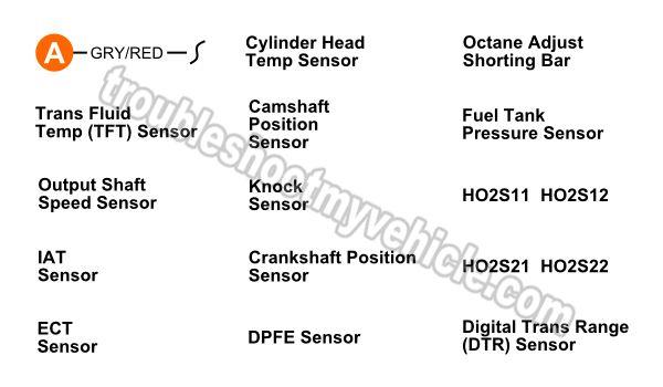 Throttle Position Sensor (TPS) Wiring Diagram (19971999
