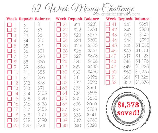 52 Week Money Challenge Printable | 52 Week Money Challenge, Money ...