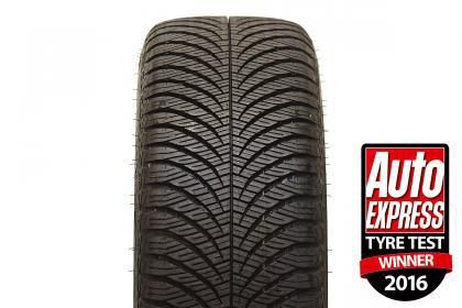 Tyre comparison: choosing the right tyres for your car - http://carparse.co.uk/2015/11/26/tyre-comparison-choosing-the-right-tyres-for-your-car/