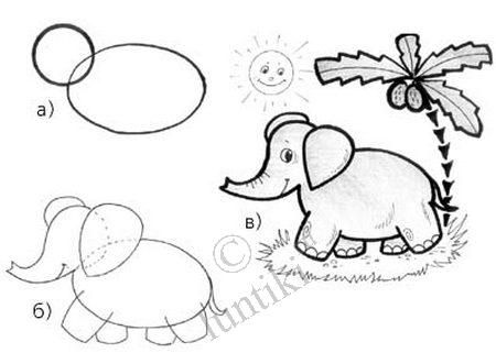 elementary drawing lessons for kids a little elephant how to draw painting and drawing for kids