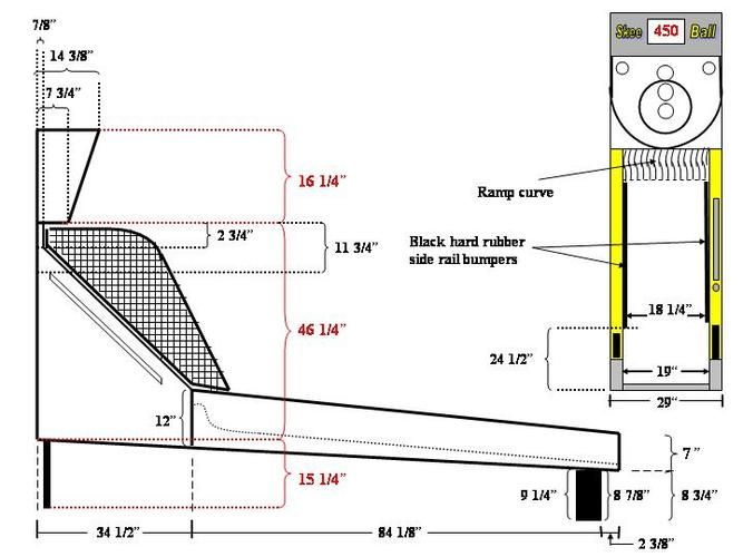 Image Result For Skee Ball Machine Dimensions Pinteres