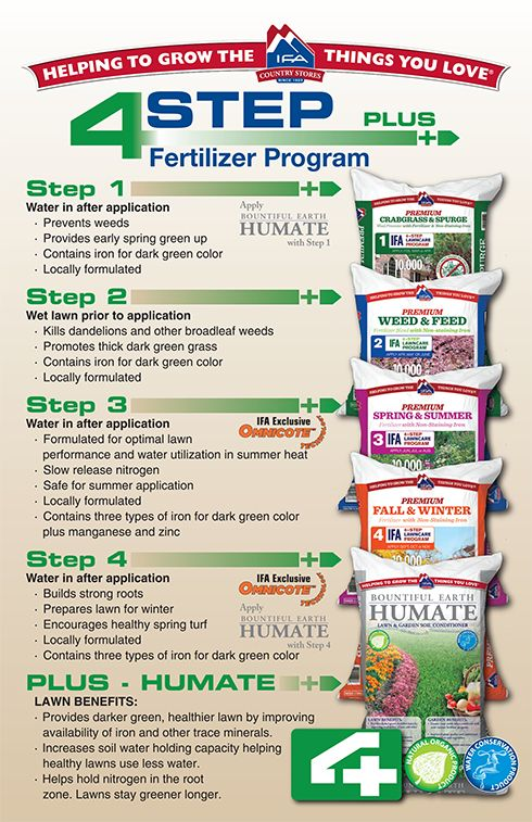 Ifa 4 Step Fertilizer Lawn Care Program Home And Pinterest
