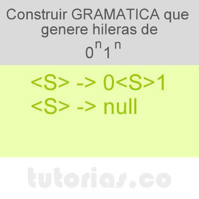 http://tutorias.co/construccion-de-gramatica-simple-0n-1n-con-n-0/