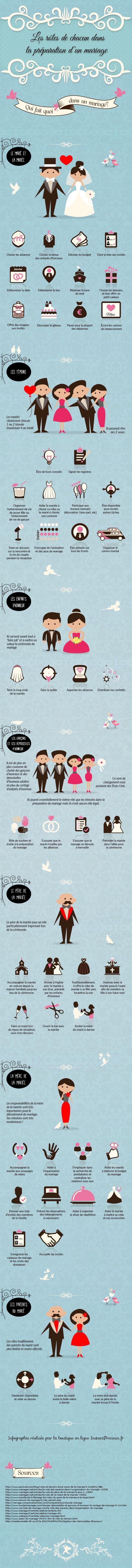 Un mariage s'organise plusieurs mois à l'avance. Votre rétroplanning est prêt mais, vous n'êtes pas contre un petit coup de main...
