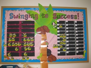 Class Data Board...so cute and motivating!  Check out the whole blog for fun ideas.