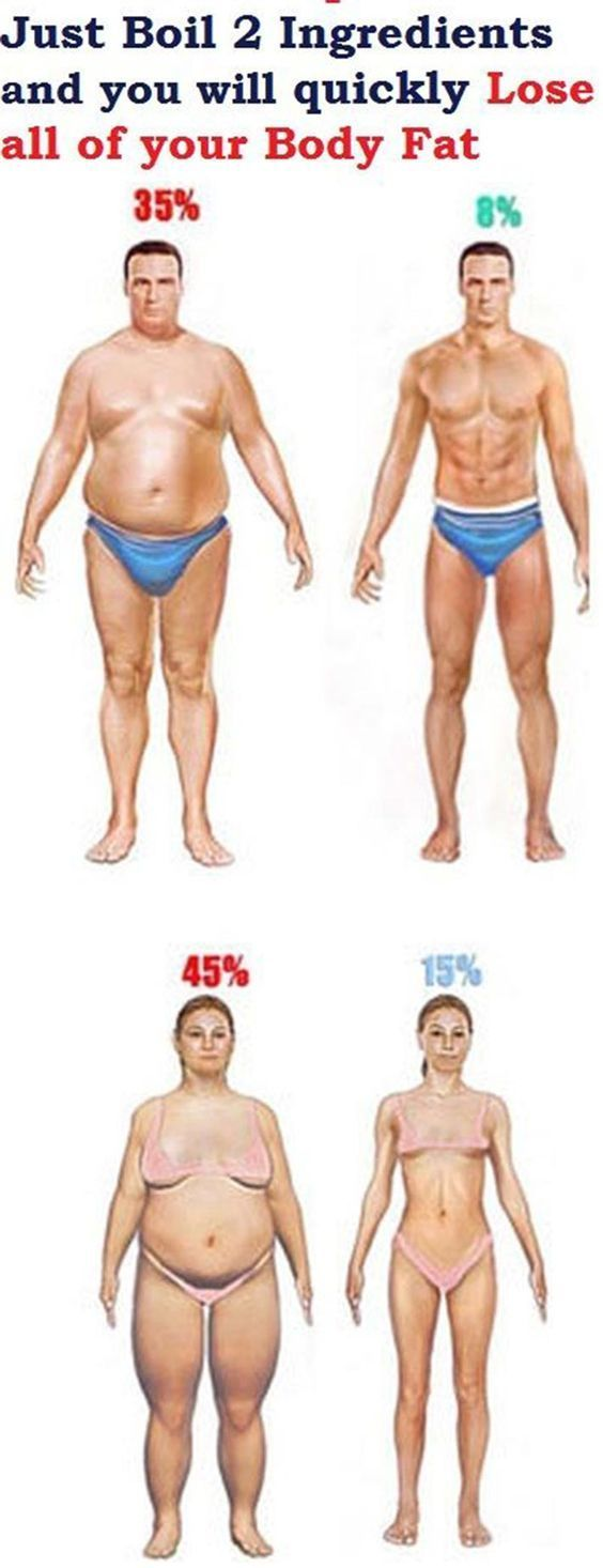 There are millions of people who care about their body weight, especially women who are dreaming of losing weight quickly and effortlessly. But this is...