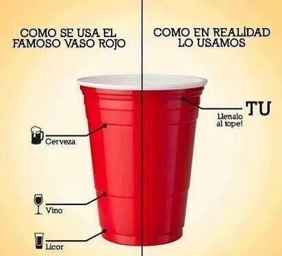 El vaso rojo.