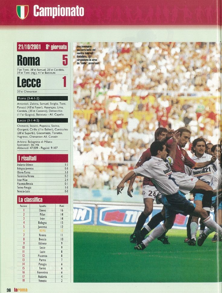AS Roma 5 Lecce 1 in Oct 2001 at Stadio Olimpico. Action from a fine Roma win in Serie A.