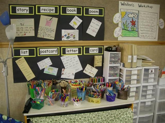 "Writing Center Photo has best BB display of ""What can I write?"" I've seen:  Kid-Friendly, Not Busy & To-the-Point"