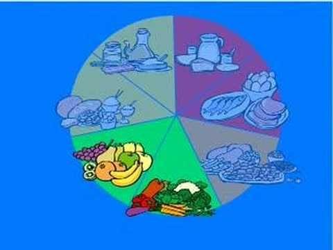 35 Alimentación equilibrada / Balanced diet. Nutrition