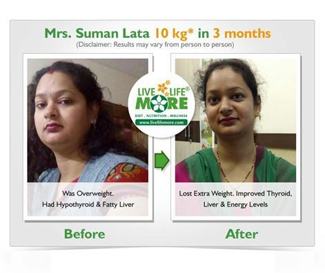 Worth Sharing... an inspiring client success story with Mrs Suman Lata who was struggling with sluggish weight loss & under-active thyroid.  She is a bubbly lady now full of energy.  #success #HealthMakeover #GreatFeeling #AchieversOfHealth Nutrition House Dietitian Pallavi JassalDr. Joyce Johnson Health and Fitness DrSandeep Jassal Health Digest