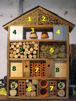 Un guide pour choisir les matériaux de votre hôtel à insectes