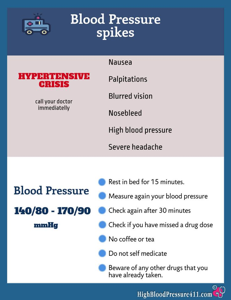Symptoms of High Blood Pressure – Is it an emergency?