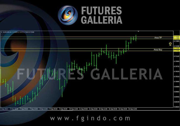 Signal trading forex Futures Galleria  AUDUSD Buy 0.71500 – 0.71400 TP 0.72000 – 0.71900 SL 0.71000 – 0.70900
