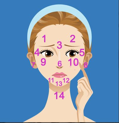 What Your Acne Number Tells You-interesting! It actually makes sense where I have most of my breakouts.
