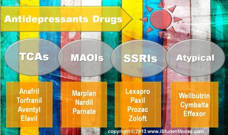 Antidepressant Drug Classifications Pharm Nursing Class Notes <a href='http://www.istudentnurse.com/forum/members/istudentnurse/' rel='nofollow'>@iStudentNurse</a>
