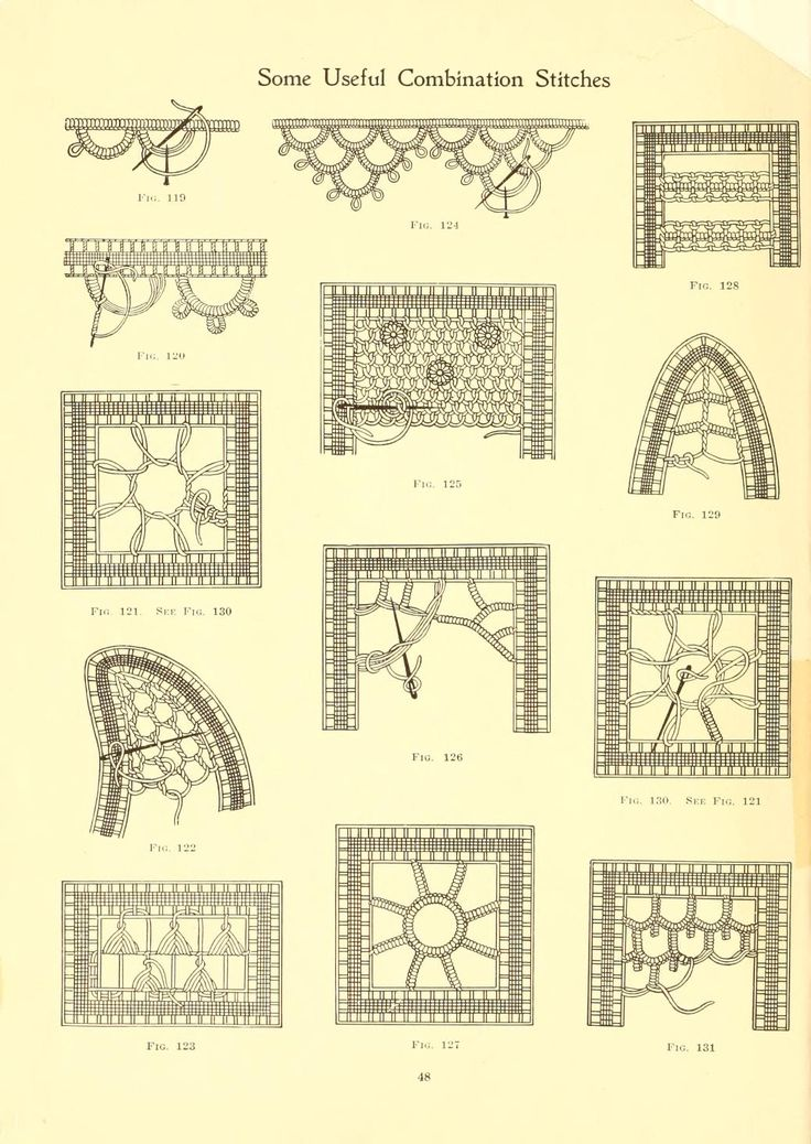 The Priscilla Battenberg and point lace book; a...