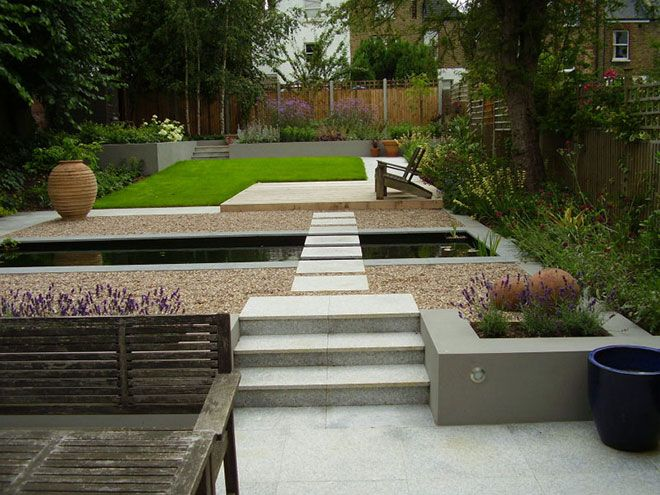 Contemporary Terraced Garden With Formal Pool Small