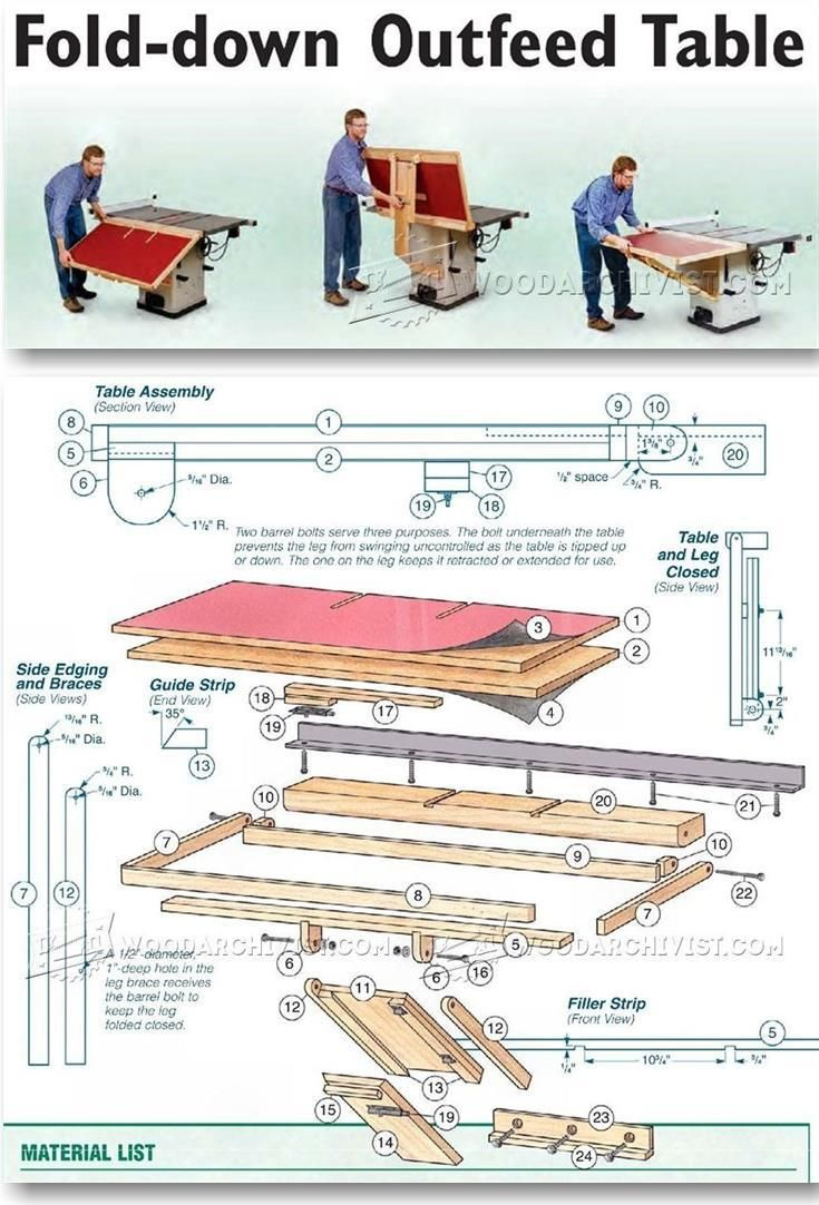 Build Table Saw Outfeed Table - Table Saw Tips, Jigs and Fixtures   WoodArchivist.com   WoodArchivist.com