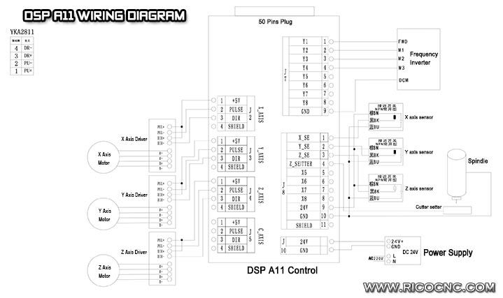 DSP A11 control system wire diagram Control system