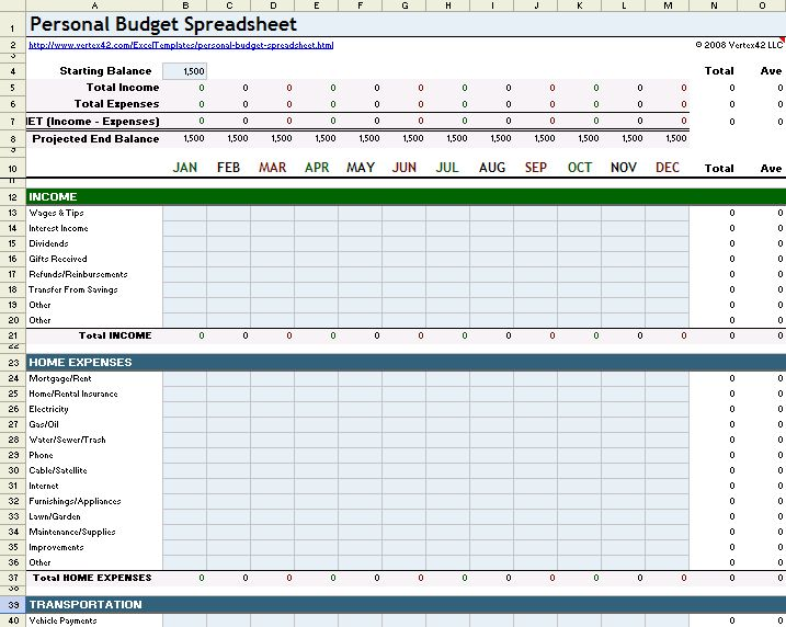 Spreadsheet to balance the home budget. You can see your predictions of the end of the year and where you need to improve financially with budget cuts.