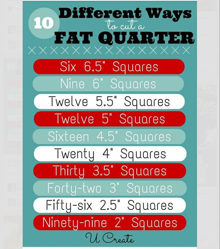 Dimensions for using fat quarters efficiently