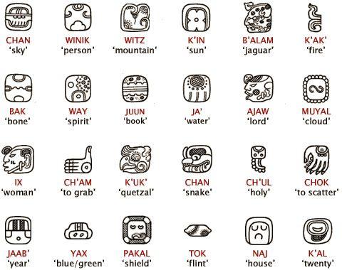 Mayan words