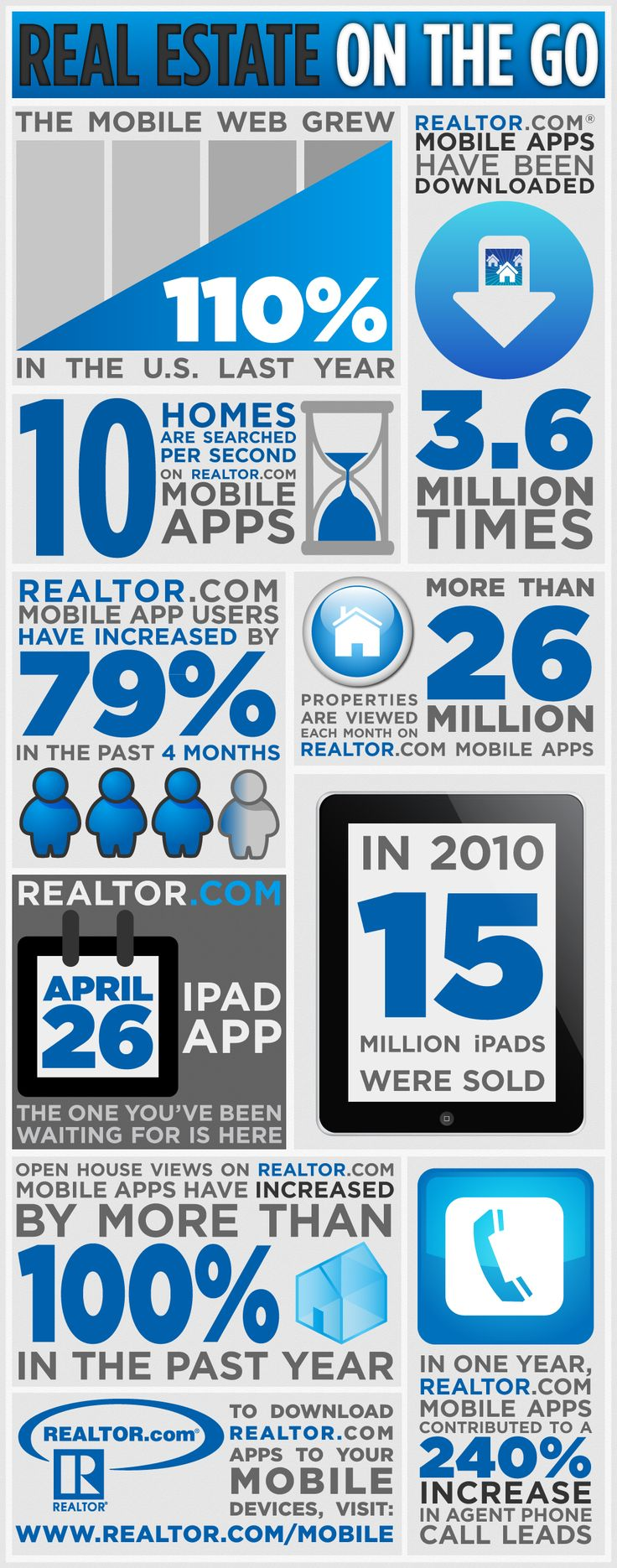 Read about Visualizing Real Estate Data With Infographics and more Pros on realtor.com.
