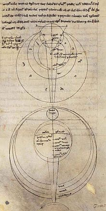 Optic studies of Roger Bacon, O.F.M. (c. A.D. 1214–1294).