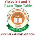 #CBSE Board 10th and 12th Time Table & Private Admit Card 2018