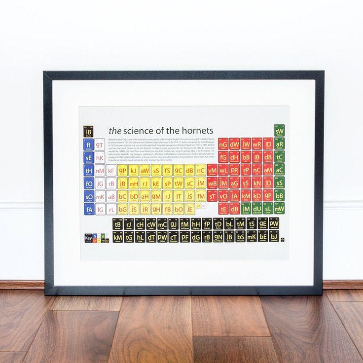 Watford football gift, Watford art print, Watford football club, Watford present, Watford print, Gift for him, Watford Periodic table by OnASixpence on Etsy