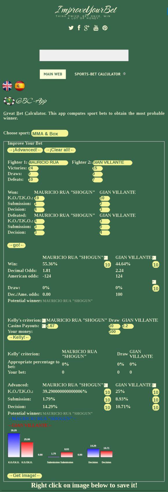 UFC fight night 106 forecast predictions and picks MAURICIO RUA SHOGUN Vs GIAN VILLANTE