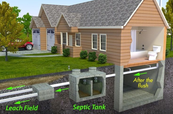 5 things homebuyers need to know about septic systems in