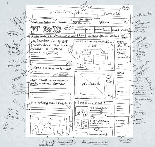 Rediseño de la portada de el diario El Pais. Arquitectura de la Información, AI, Information Architecture, IA
