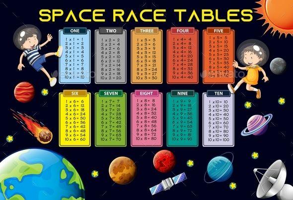 Math Times Tables Space Theme Maths Times Tables Space Theme Times Tables