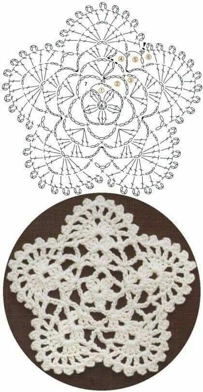 774 best Tejido/Crochet - Hogar images on Pinterest   Breien ...