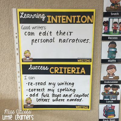 Learning Goals Display Learning focus Success Criteria  Learning Intention