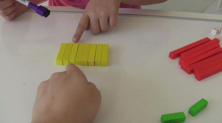 Introducing Multiplication as Rectangles with Cuisenaire Rods