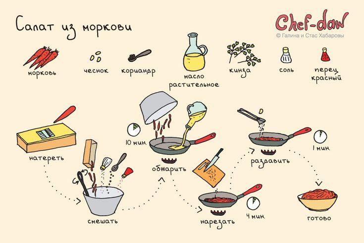 salat_iz_morkovi_print
