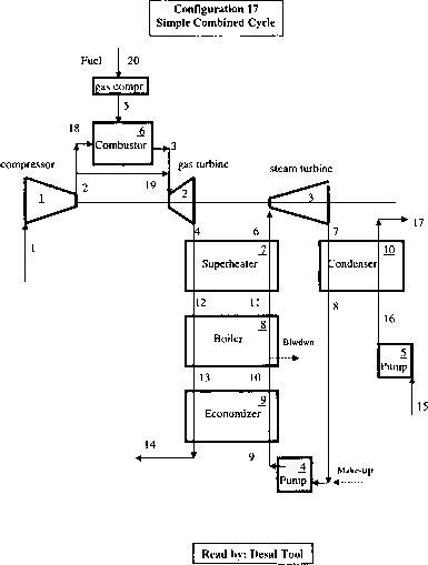 Steam Boiler Plant Design Click Visit and Get More Ideas