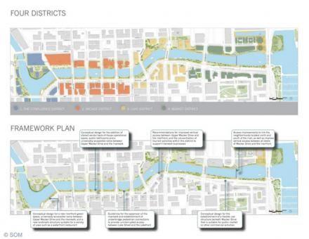 38 best Chicago River Walk images on Pinterest  Chicago river