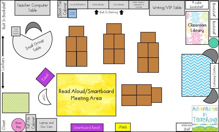 First Grade Classroom: Digital Classroom Layout