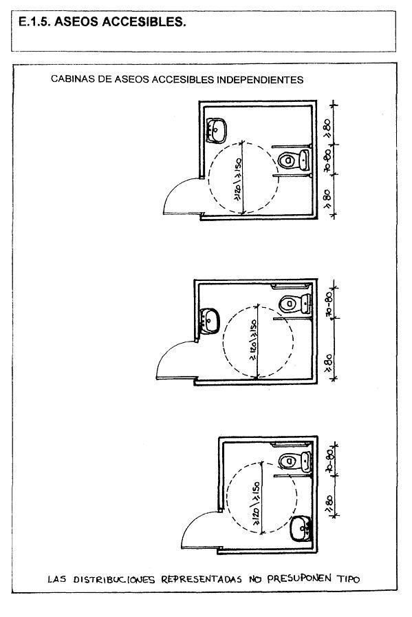 Decreto 8/2003, de 28 de enero, por el que se aprueba el Reglamento de la Ley de Promoción de la Accesibilidad en Extremadura. CAPÍTULO II. EDIFICACIÓN.