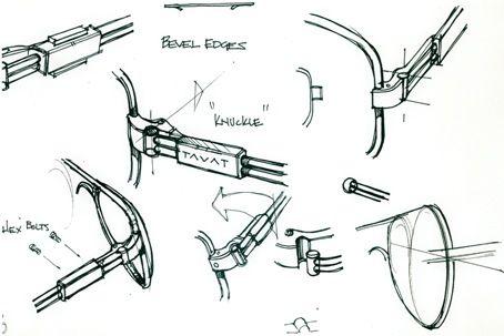 TAVAT Eyewear | Design